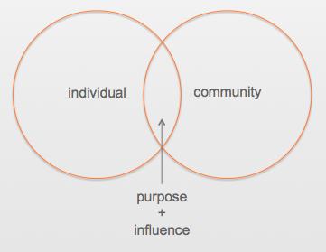 Reciprocity (social and political philosophy)